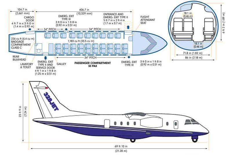 ujc_seatconfiguration